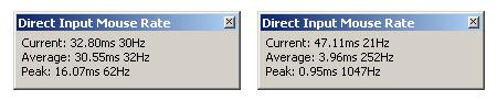 Egy generikus optikai Logitech (balra) és a G9x polling rate-je