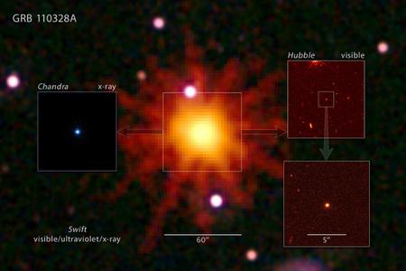 Mozaikkép a GRB 110328A objektumról. A Swift felvételén a fényes gammakitörés látható; a bal oldali inzertkép az ugyanezen területen a Chandra-űrtávcsővel észlelt röntgenforrást, a jobb oldali ábrák a HST-vel észlelt szülőgalaxist mutatják (NASA/JPL).