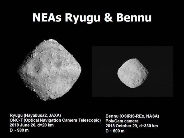 A Ryugu (balra) és a Bennu (jobbra) földközeli kisbolygók alakja és felszíne nagyban hasonlít egymásra a Hayabusa-2 és OSIRIS-REx űrszondák közeli felvételei alapján, de a Ryugu csaknem kétszer nagyobb átmérőjű, mint a Bennu
