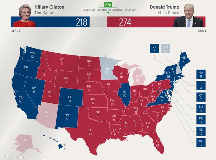 2016. november 9-én készült infógrafika Trump győzelméről