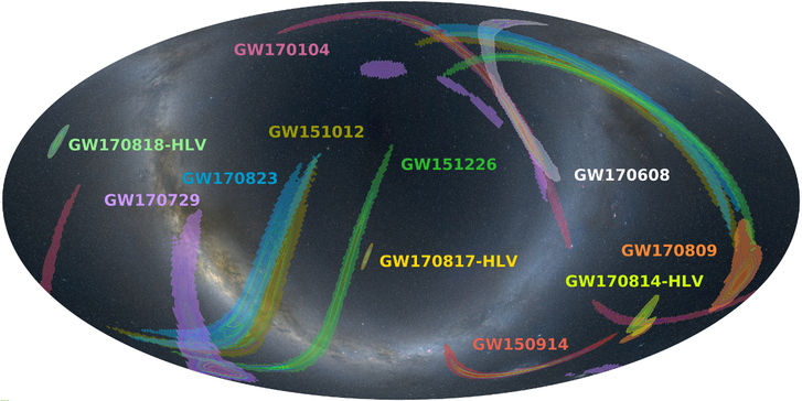 Az eddig észlelt gravitációs hullámok térképe.