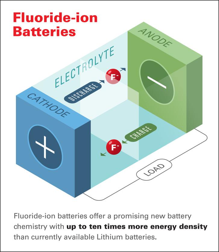 Honda HRI F Battery Diagram Master 120518