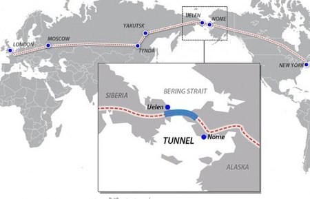 Siberian-Alaska-Railway-2-537x345