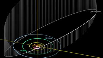 Megvan a Naprendszer legtávolibb látott objektuma