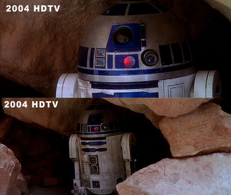 r2 old