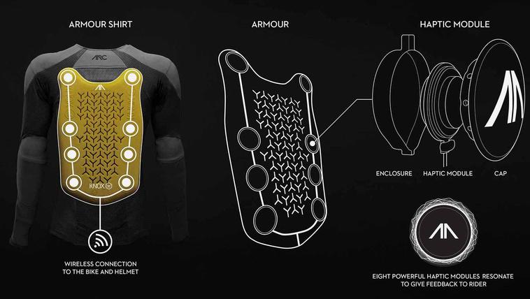 arc-armour-graphic