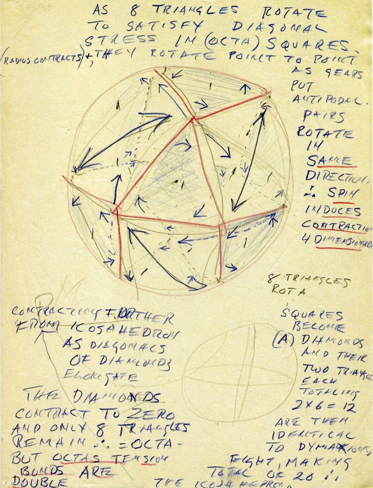 Egy vázlat a Dymaxion Chronofile-ból