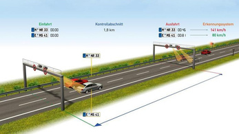 A német utakon is elkezdték az átlagsebességes mérést
