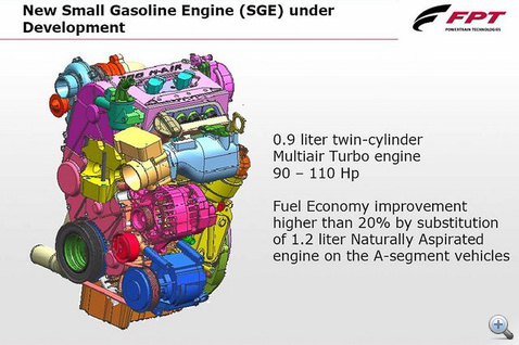 Fiat 900-es feltöltött koncepció motorja. Egy megvalósult példa  a downsizingra.