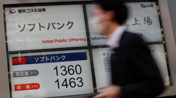 Húsz havi mélységben a tokiói tőzsdeindex