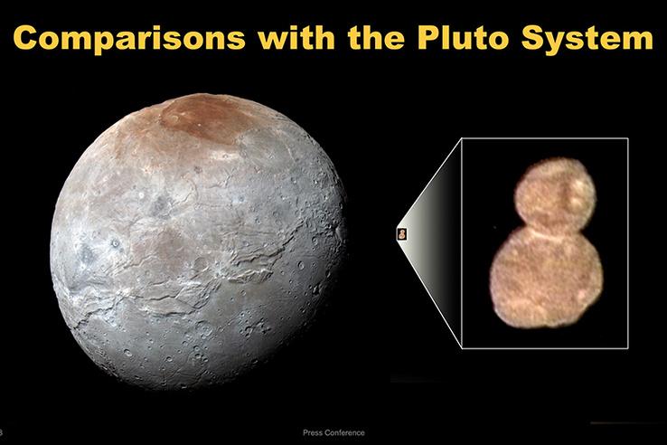 A Plutóval összehasonlítva is mutat némi színbéli hasonlatosságot az Ultima Thule. A kép a méretbeli arányokat is szemlélteti.