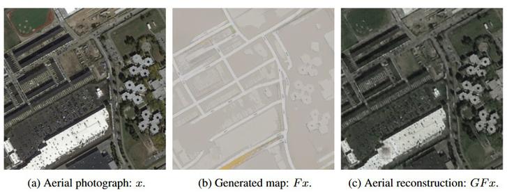 Balra az eredeti műholdkép, középen az abból generált utcakép, jobbra a végeredmény.