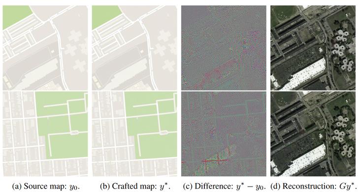 Bal szélen egy-egy utcakép, mellettük szabad szemmel ugyanolyannak tűnő utcaképek, majd a kettő közötti különbség (az elrejtett információ) látható, jobb szélen pedig az ez alapján rekonstruált műholdkép.