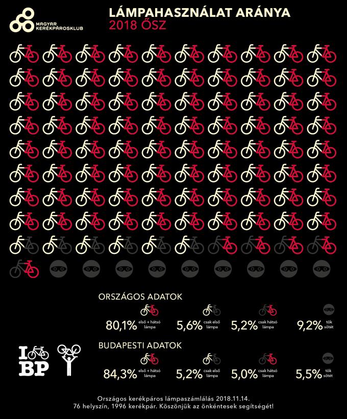 lampaszamlalas infografika 2018 osz FB.png