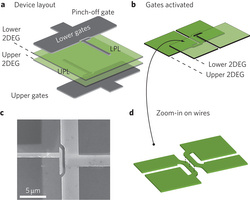 Nanotechnológiával készült áramkör