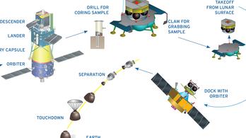 Komplex holdküldetésre készül idén Kína