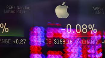 Alacsonyan szárnyal az Apple