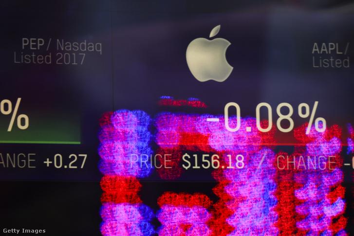Apple részvényei a Nasdaq kijelzőjén, a Times Square-en 2019. január 29-én
