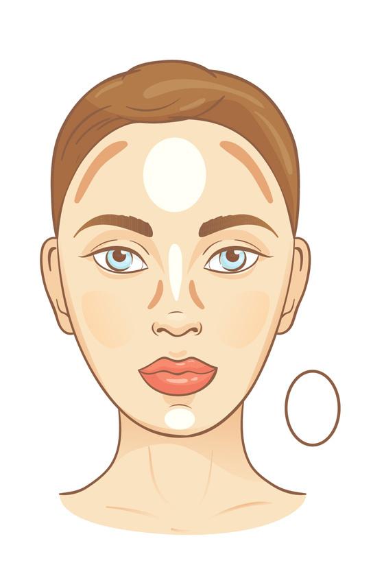 Ha ovális az arcod, az orrod élére, a homlokod közepére és az álladra tegyél egy kis highlightert, a sötétebb árnyalatot pedig az orrnyerged mellett és a hajvonalad két oldalsó részén alkalmazd.