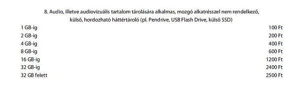 Az SSD díjai