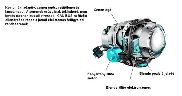 Xenon projektor szerkezeti felépítése