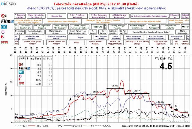 RTL Klub Expressz -120130
