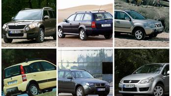 Milyen autót vegyen télire?