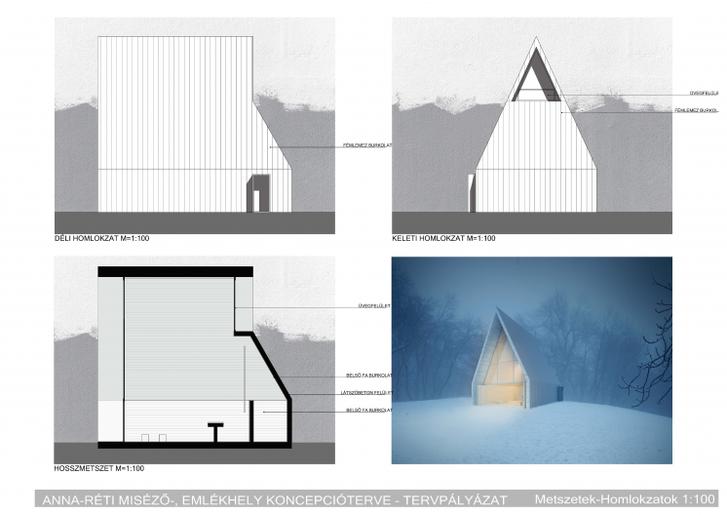 A Wéber Építésziroda terve az Anna-rétre