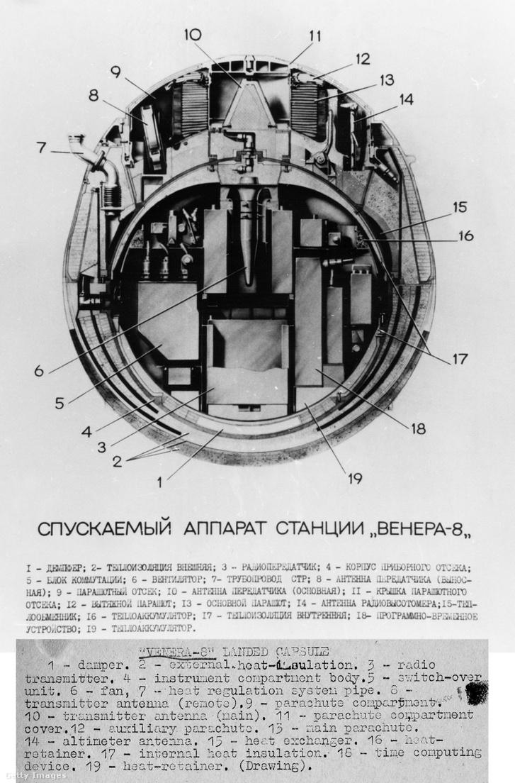 A Venyera-8 metszeti rajza.