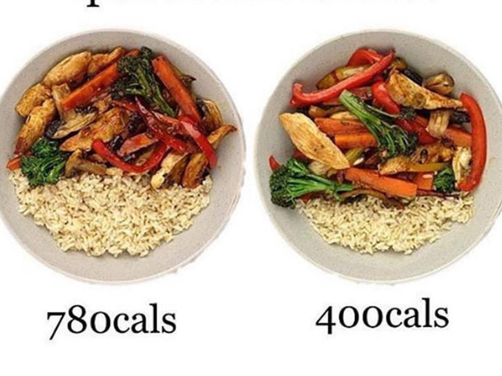 Avagy találd meg a különbséget. A kevesebb rizs-több zöldség kombinációtól a képen látható étel kalóriatartalma azonnal a felére csökkent. Diétához azonban nemcsak a mennyiség csökkentése ajánlott. Válassz inkább rostban és tápanyagokban gazdag barna rizst!
