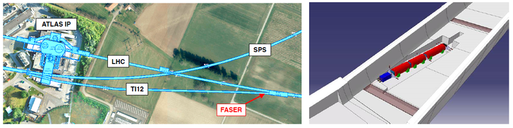 A Faser detektor tervezett elhelyezése a TI12 alagútban, az ATLASZ-tól 480 méterre.