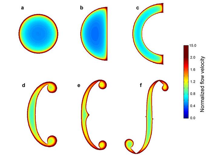 A légáramlás sebessége a különböző formájú hanglyukat esetében (kék: lassú >>> piros: gyors)