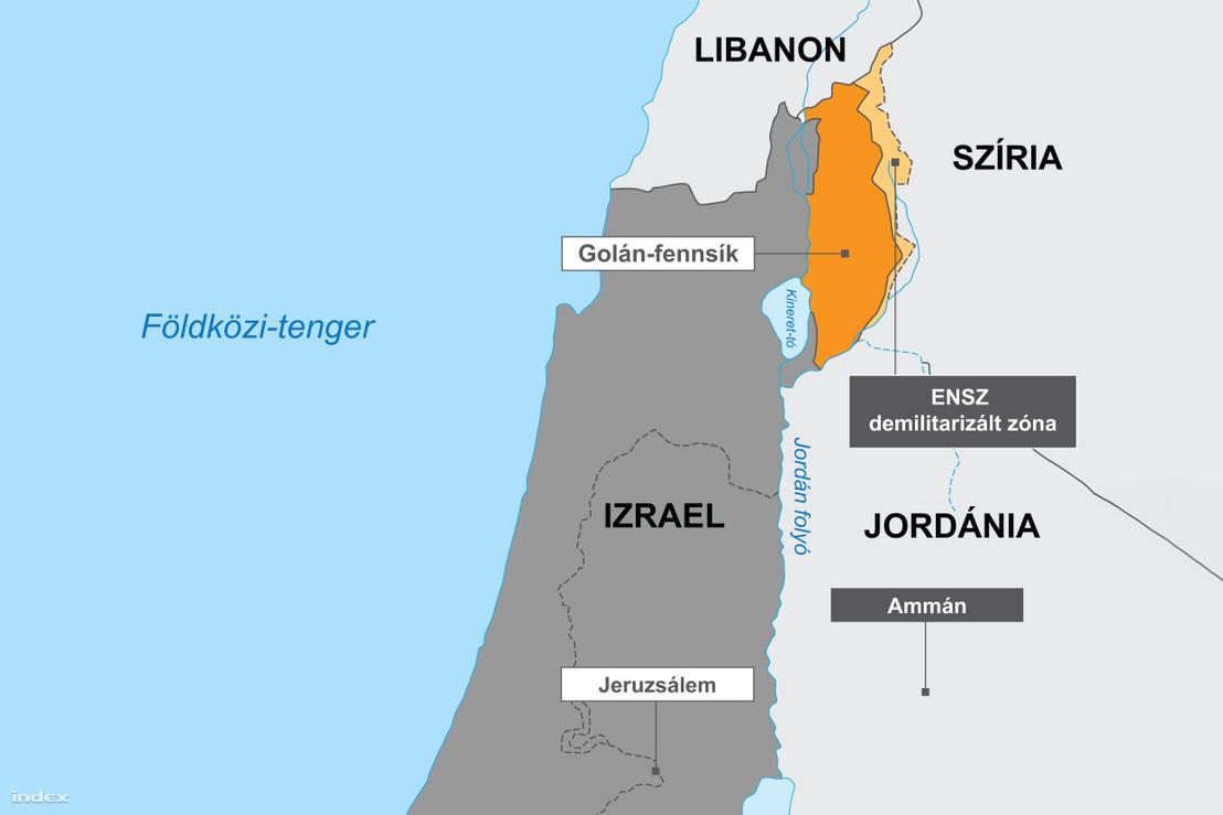 Golán-fennsík