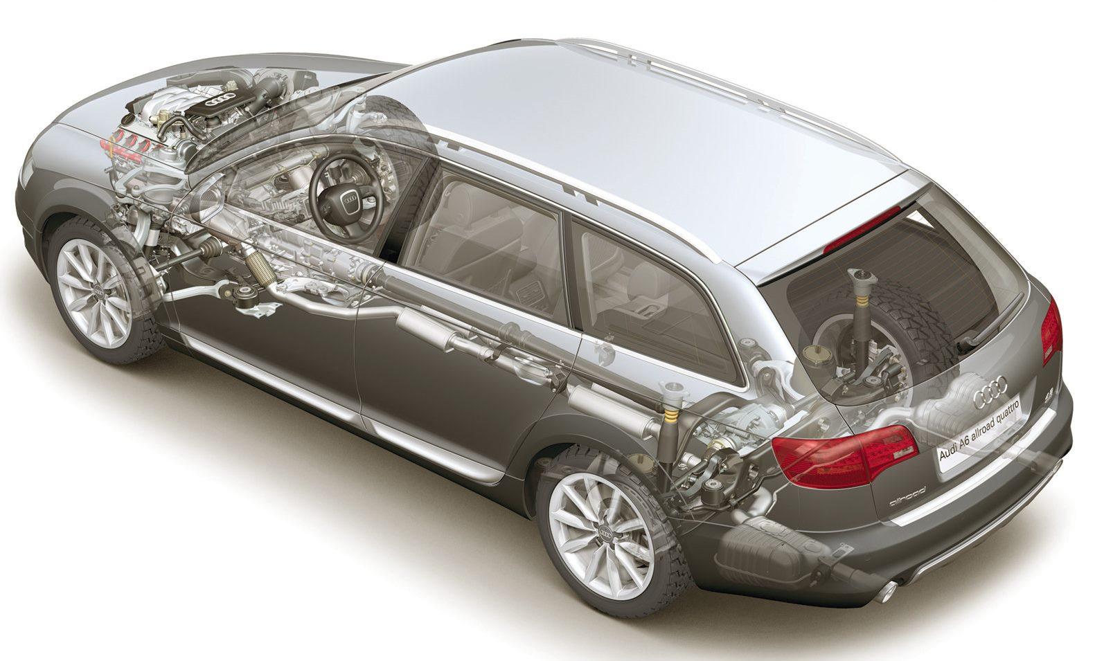 Audi-A6 allroad quattro-2006-1600-28