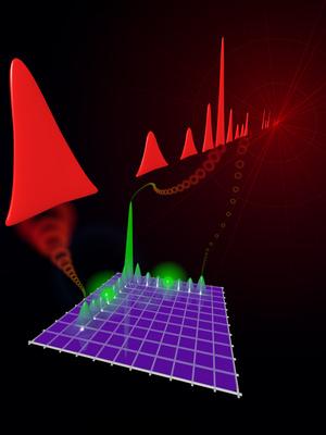 A fényimpulzusok és a kétdimenziós kvantumos bolyongó kapcsolata