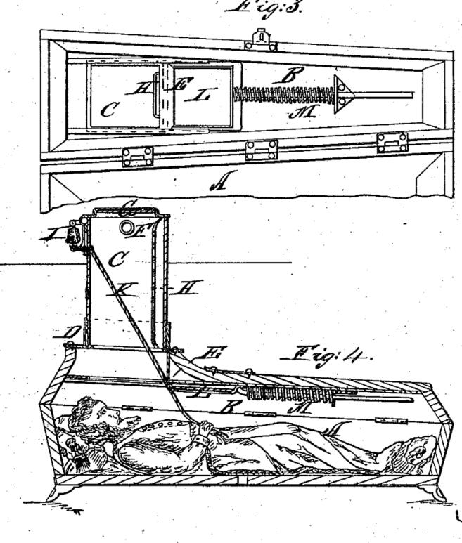 Csengővel felszerelt koporsó rajza