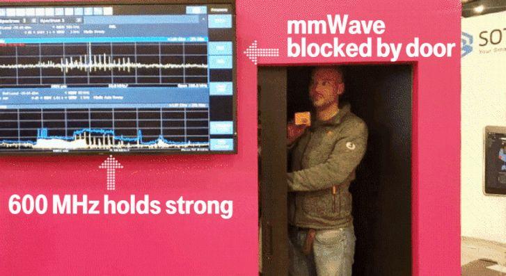 5G-mmWave-door.gif