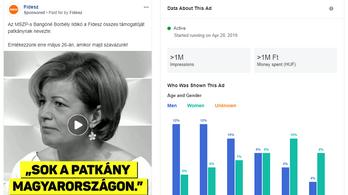 Egy nap alatt egymillió forintot költött a Fidesz a Bangóné elleni videó reklámozására