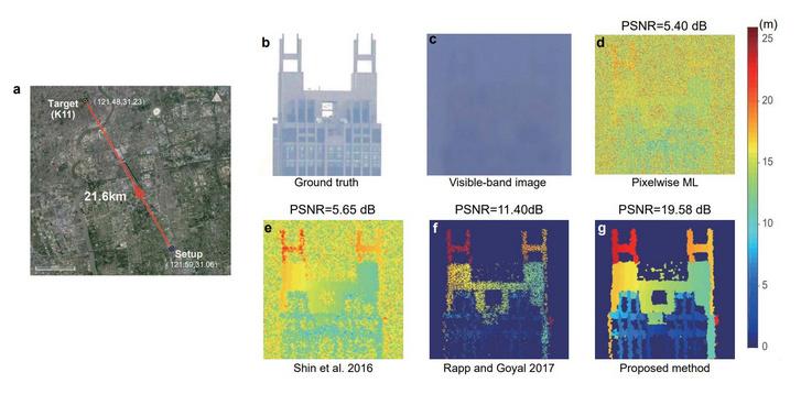 B. ábra: a normál nappali nézet. C. ábra: látható pixelek. G. ábra: javasolt módszer szerinti kép