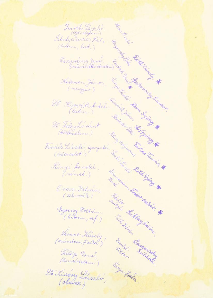 """A diákok és a tanárok névsora az 1944-es osztálykép hátulján, a zsidó származású diákok neve mögött csillaggal.Az 1944-es tanévet tavasszal zárta a Hunfalvy, márciusban a Kovács utcai épületet is át kellett adniuk a katonaságnak. Az utolsóéveseknek tudtak csak helyet biztosítani a Rákóczi internátusban, de április elején a tanítás számukra is befejeződött. A ballagás is elmaradt. """"Az életbe távozó ifjaink mindössze tanáraiktól búcsúzhattak el az ötödik órában. [...] Az igazgató beszédet intézett a távozókhoz, lelkükre kötve, hogy a mostani világégésben, amikor nemzetek és népek semmisülnek meg, önfeláldozó és hű fiai maradjanak a hazának""""– írja az évkönyv. A kép talán az április 21-ig tartó érettségi után készülhetett. A helyszín a már említett Rákóczi internátus, az eredetileg a város közép- és főiskolásai számára fenntartott kollégium, amely 1939-ben Makóról költözött Kassára (ma iskola működik benne). A képet az évkönyvben közölt osztálynévsorral összehasonlítva kiderül, hogy a VIII. bé huszonnégy diákja közül kettő hiányzik a képről. Azt is tudjuk, hogy az osztályba 1924 és 1926 között született fiúk jártak, főleg Kassán élő kiskereskedő, tisztviselő és iparos szülők gyerekei.Az érettségi utolsó napján vizitált Kassán Endre László belügyminiszteri államtitkár, aki a Szepsi úti téglagyáron kívül a városban három kisebb gettó kijelölését javasolta (ennek volt a parancsnoka Csatári László, szerepéről és a Kassára koncentrált zsidóság sorsáról Gellért Ádám írt részletesen). Az osztályképen szereplő fiúknak április 27-ig gettóba kellett költözniük. A Függetlenség így tudósított a téglagyári  gyűjtőtáborról:  """"A kassai zsidóság ezzel hosszú körforgás után visszaérkezett oda, ahonnan elindult: a gettóba. [...] A kassai gettó megvalósította számukra azt, mely után mindig olyan kitartóan áhítoztak: a tökéletes demokráciát. [...] Szükség volt erre a gyökeres megoldásra – mint ahogy sok más felvidéki és erdélyi városban is szükség volt erre –, mert a zsidók aránytalanul na"""