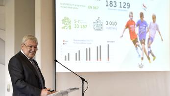 Az MLSZ-elnök Csányi nem véletlenül rémült meg ezektől a számoktól