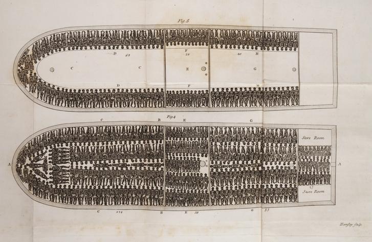 Thomas Clarkson abolicionista könyvéből (The History of the Rise, Progress and Accomplishment of the Abolition of the African Slave-trade, London, 1808) származó illusztráció a rabszolgák hatékony elhelyezéséről a hajók rakterében.