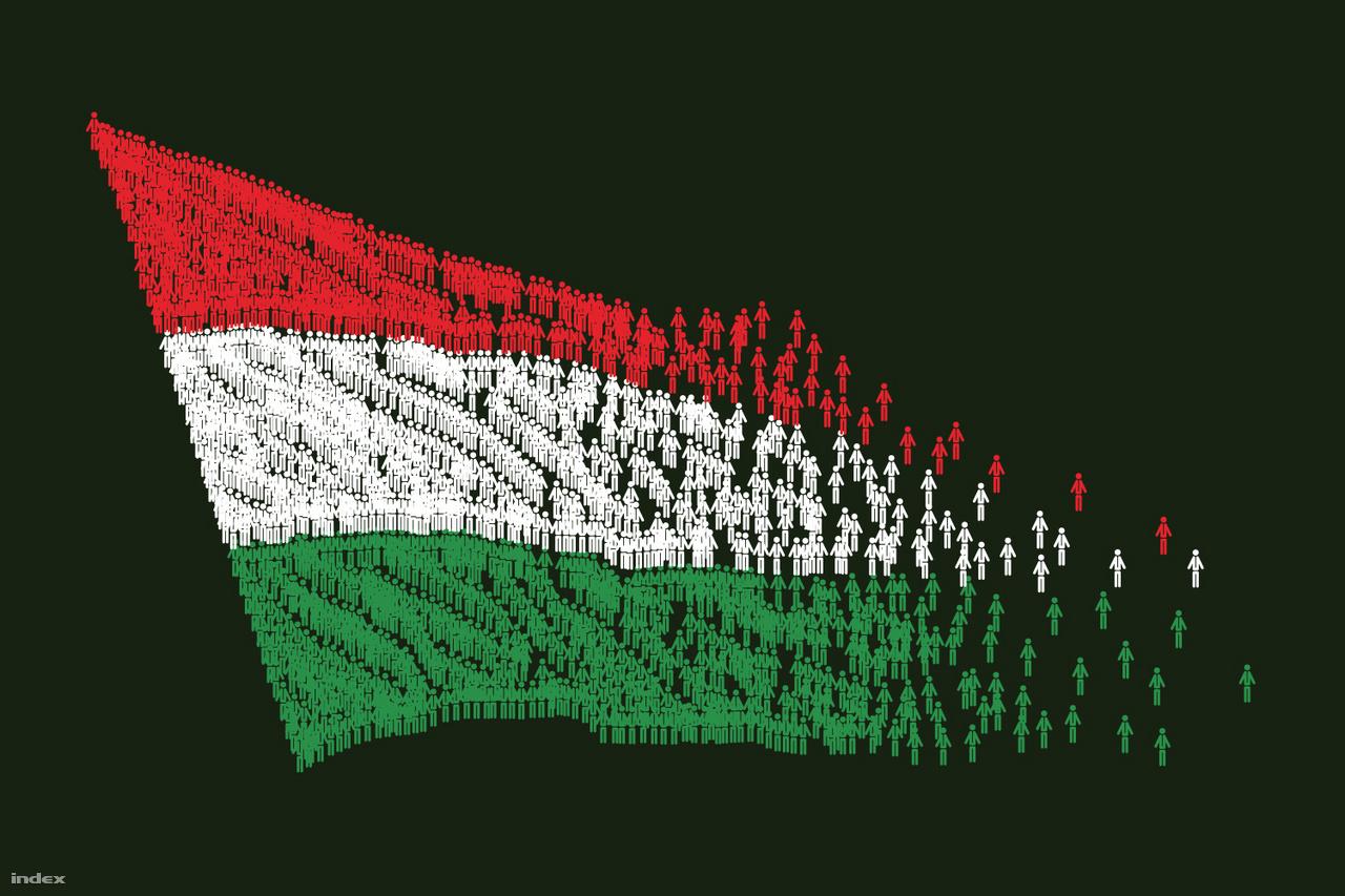 Még évekkel a Bosszúállók: Végtelen háború előtt készült a kép az egyénekre szétporladó magyar zászlóról, de értelemszerűen semmi köze nincsen hozzá.