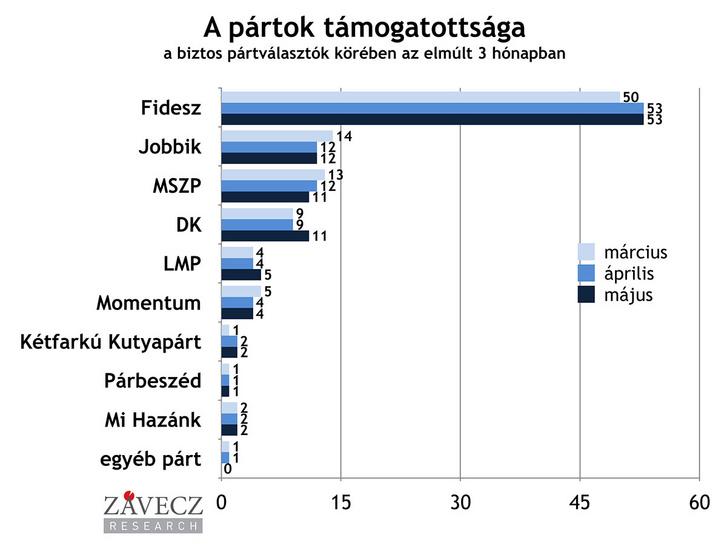 partok-tamogatottsaga-biztos-utobbi-3-honap-1200x900(11)