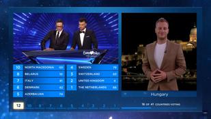 Forró Bence fél perce volt az idei eurovíziós döntő egyetlen magyar vonatkozása