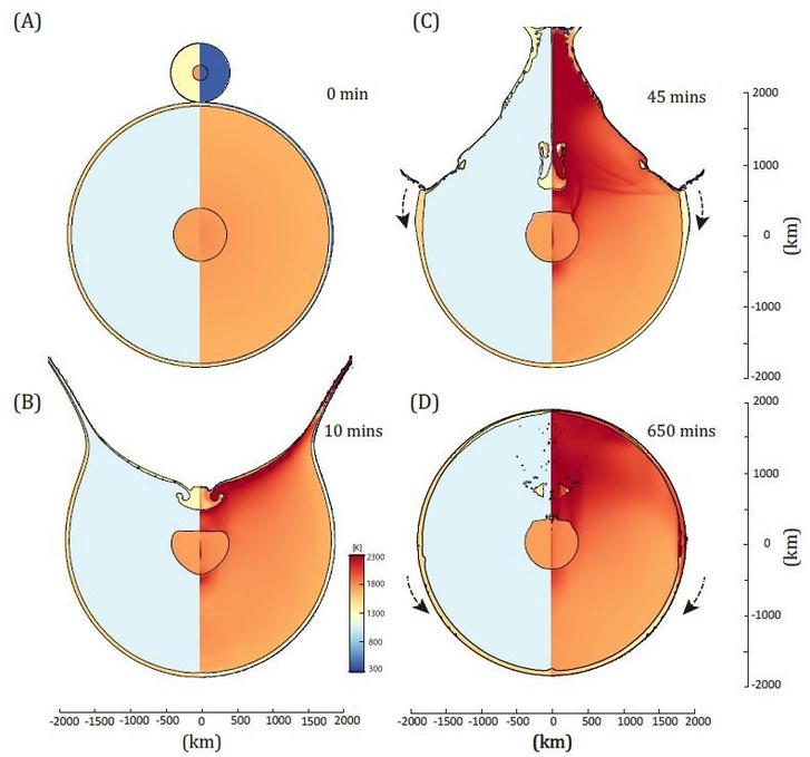 A kutatók friss modellje a Hold aszimmetrikus formájának kialakulására