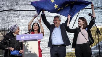 Medián: A Momentum bejuthat, az LMP nem biztos
