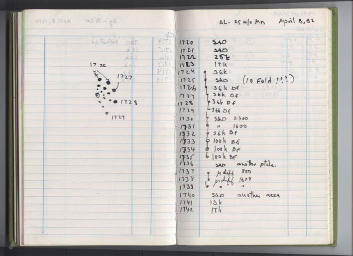Dan Shechtman jegyzőkönyvbejegyzése a kvázikristályok felfedezéséről. A jobboldali lapon: (10 fold???), vagyis (10-szeres [forgásszimmetria]???)