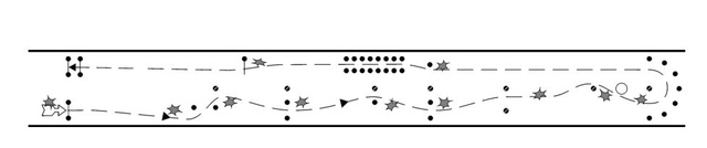 Egyes pálya, kis sebességű manőverezés és irányítás