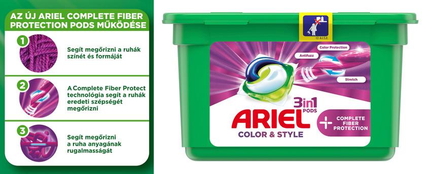 ariel fiber kép